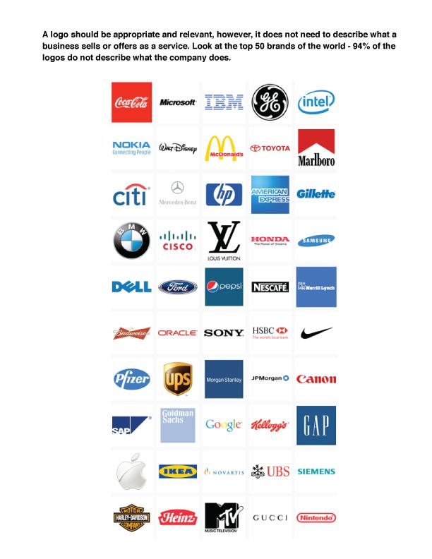 Logos gibbs graphics for Best modern logos 2016